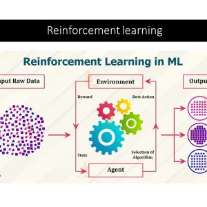 MACHINE   LEARNING Power Point Presentation (PPT)